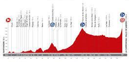 Vuelta 2014: así es La Camperona (rampas del 22%)