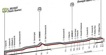 Giro de Italia 2014 - Etapa 1