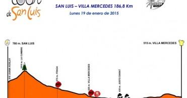 Tour de San Luis. Primeras etapas