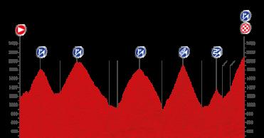Collada de la Gallina. Nueva vertiente en La Vuelta 2015
