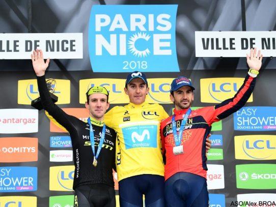Análisis PCM: París-Niza, la carrera de Sol-er